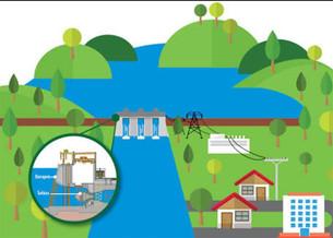 Ambientalistas criticam projeto para construir usina no Rio Arinos em Juara
