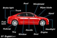 Inglês Automotivo, Componentes básicos do carro - English Automotive, Basic Car Components