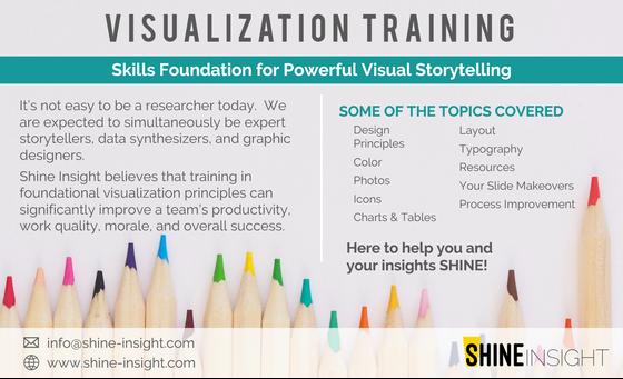 Training Workshops: Visual Foundations