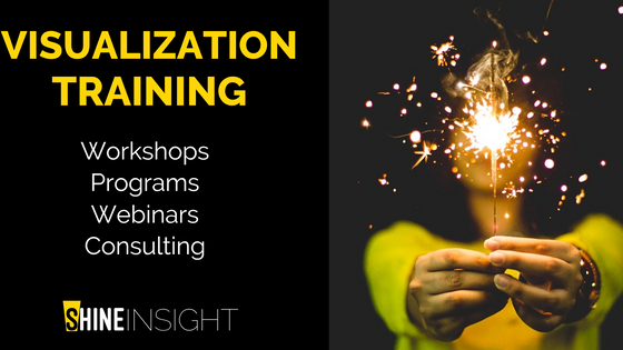 Visualization Training with Shine!