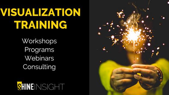Visualization Training with Shine!