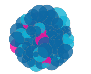 a large number of overlapping circles with varying colors, no text or labels