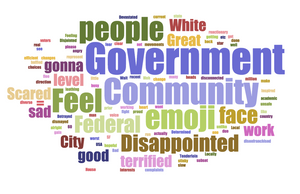 A word cloud with some friendly governmenty words