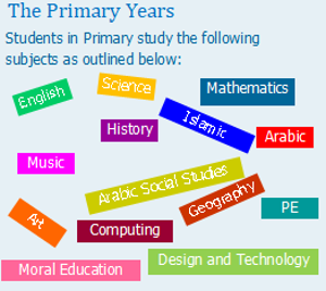 our_curriculum_year_1_6.png