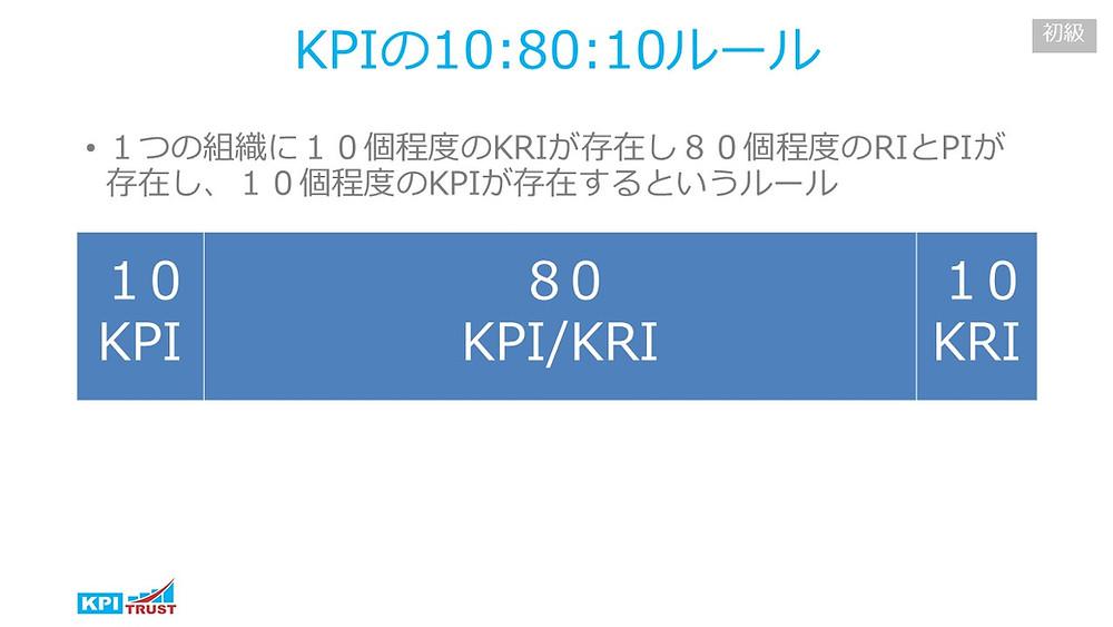 KPIのルール