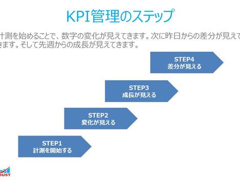 8. KPI管理のステップ