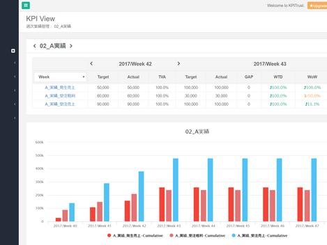 KPIアプリ次期バージョンのリーク情報 その3