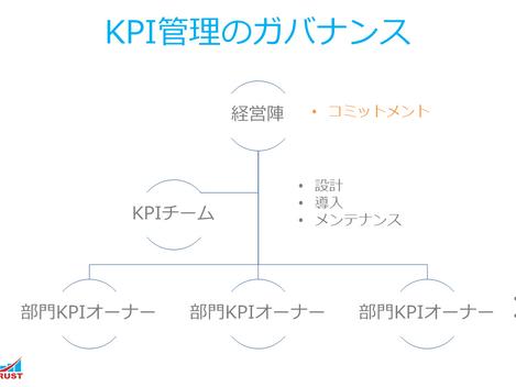 ステップ2.勝つKPI管理チームを作る