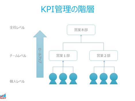 4. KPI管理の階層