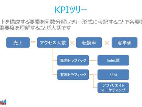 12. KPIツリー