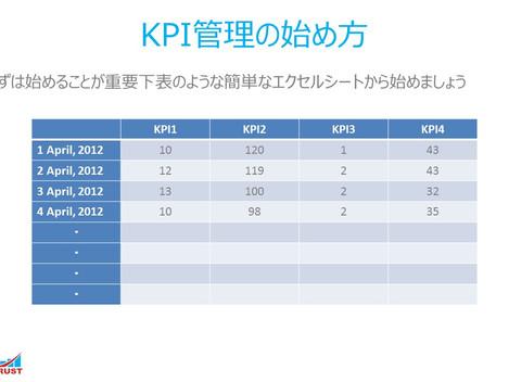 2. KPI管理の始め方