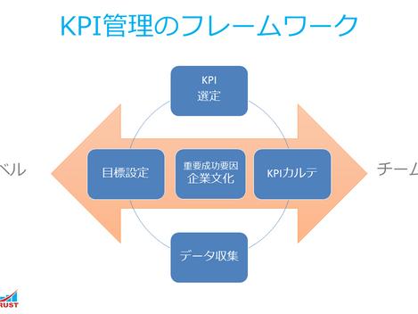 「勝つKPI」管理導入のフレームワーク
