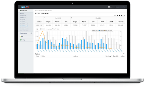 KPI App by KPITrust