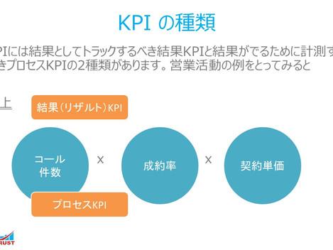 11. KPIの種類