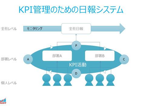 13. KPI管理の日報システム