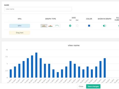 KPIアプリ次期バージョンのリーク情報 その2