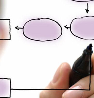 Process flow image