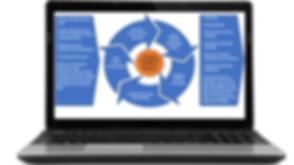 Laptop Showing Diagram