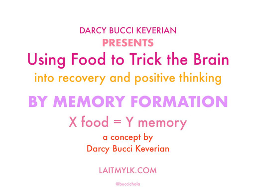 X Food = Y Memory = Recovery vs Relapse