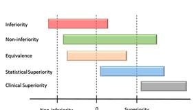 Superiority margin – миф или реальность