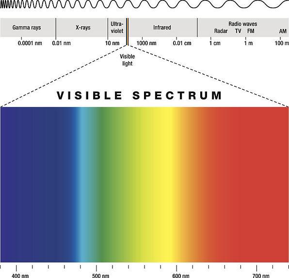 El-espectro-visible-de-luz-1.jpg