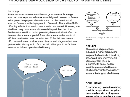 The price-premium feed-in tariff system and incentives alignment
