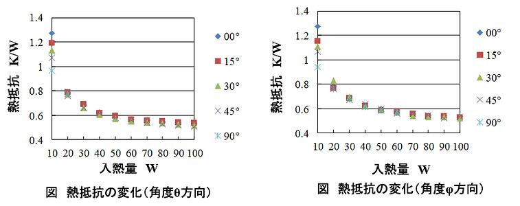Test result thermal resistance jp.PNG