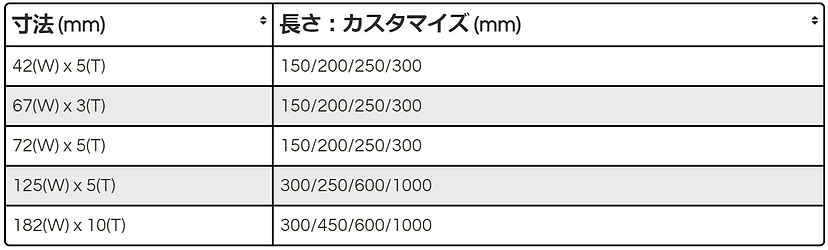 Table product list jpn.PNG