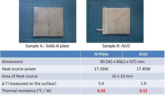 AL plate vs alvc eng.jpg