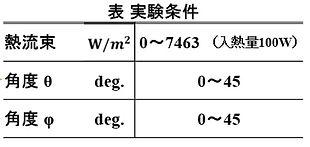 Angle table description jp.jpg