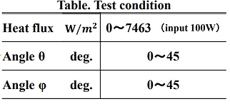 Angle table description.PNG