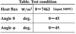 Angle table description.jpg