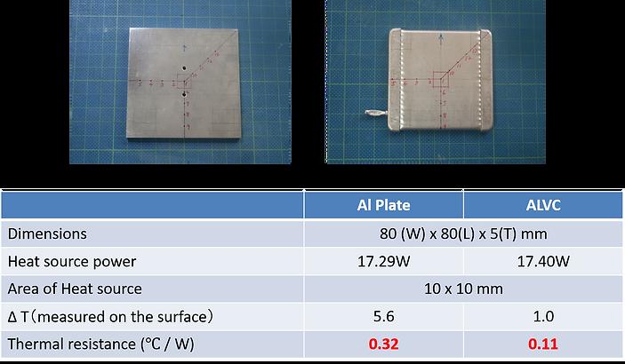 AL plate vs alvc eng.png