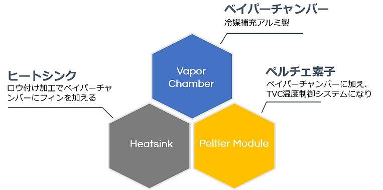 Core tech graphic.jpg