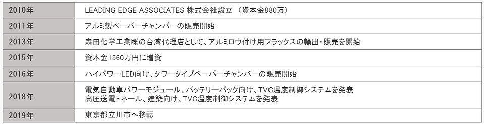 history jpn.JPG