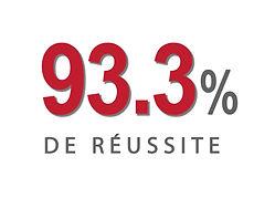 taux-reussite-certification-titre-aeb-93