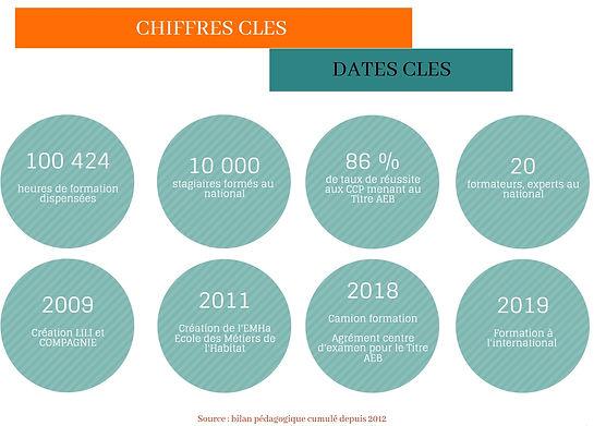 chiffres-cles-emha-2019.jpg
