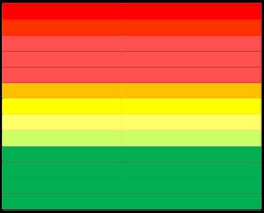 color list.png