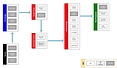 ASE Project Work Flow diagram