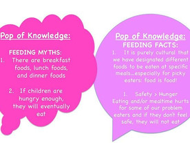 Pop of Knowledge: Feeding Facts!