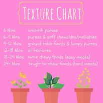 Pop of Knowledge: Texture Chart!