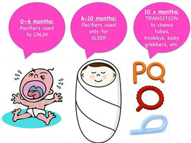 Pop of Knowledge: Pacifier Timeline!