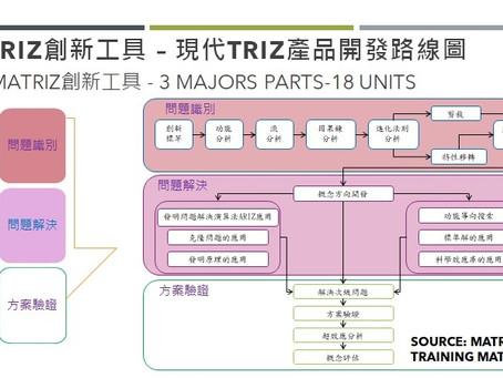 現代TRIZ創新引導路線圖 - 技術創新 & 產品創新 & AIOT數位轉型 創新