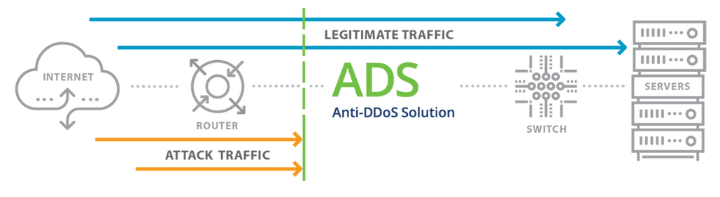 ads-solution_diagram-updated.png