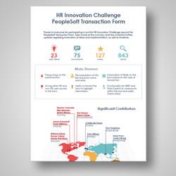 Innovation newsletter