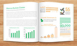 Highlighting Employee Annual Reports