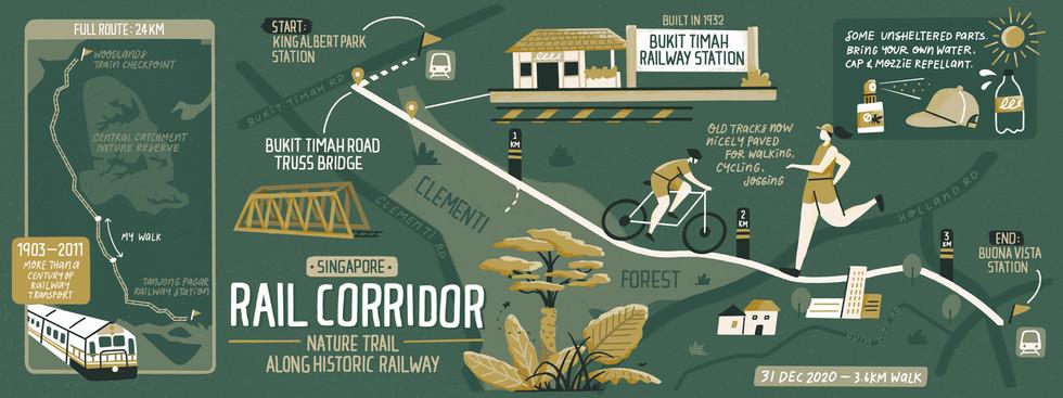 Rail Corridor Singapore