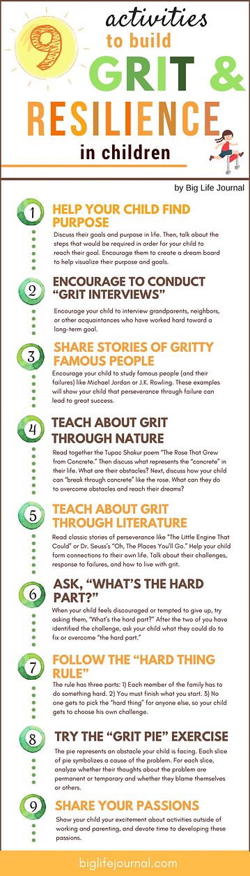 Building Grit and Resilience_Children.pn