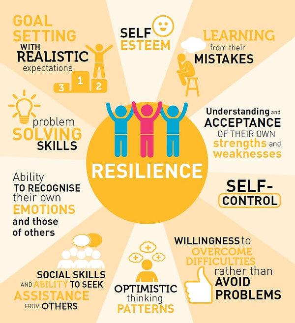 Reslience_Children.jpg
