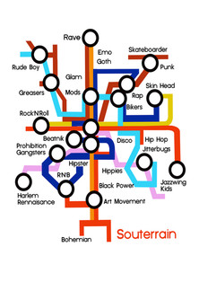 THE UNDERGROUND MAP OF CULTURE